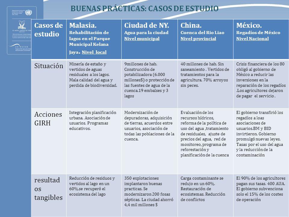 BUENAS PRÁCTICAS: CASOS DE ESTUDIO