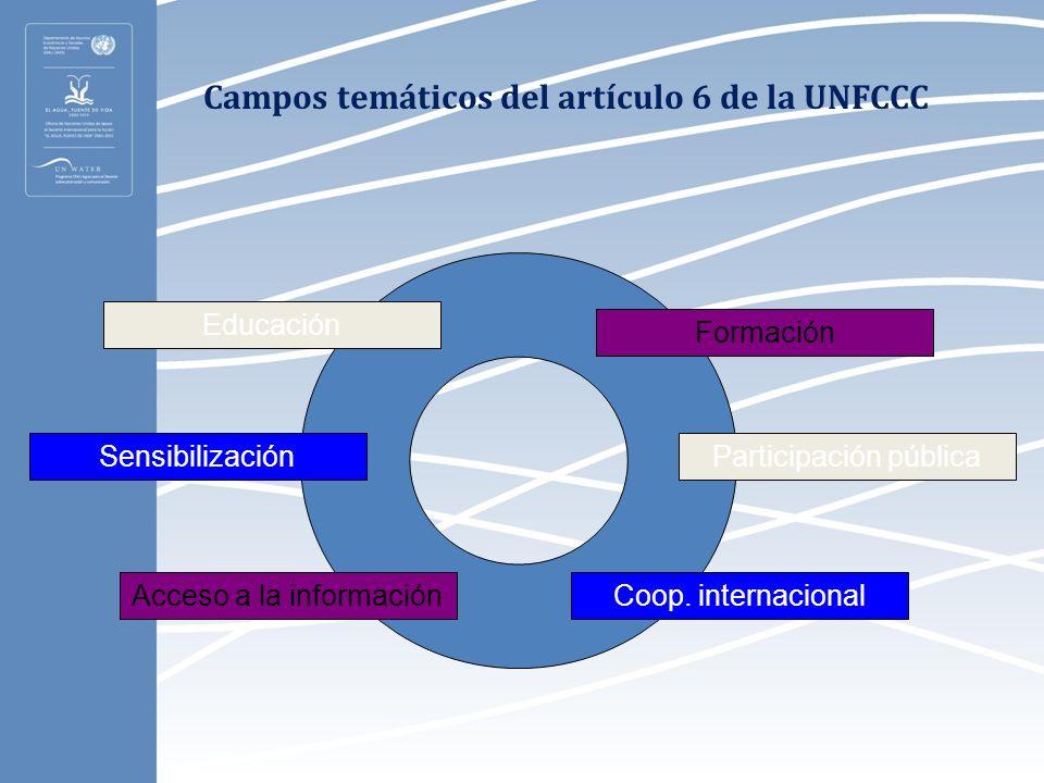 Campos temáticos del artículo 6 de la UNFCCC