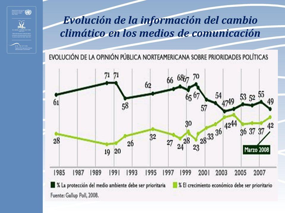 Evolución de la información del cambio climático en los medios de comunicación