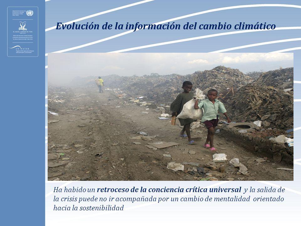 Evolución de la información del cambio climático