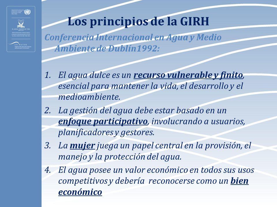 Los principios de la GIRH