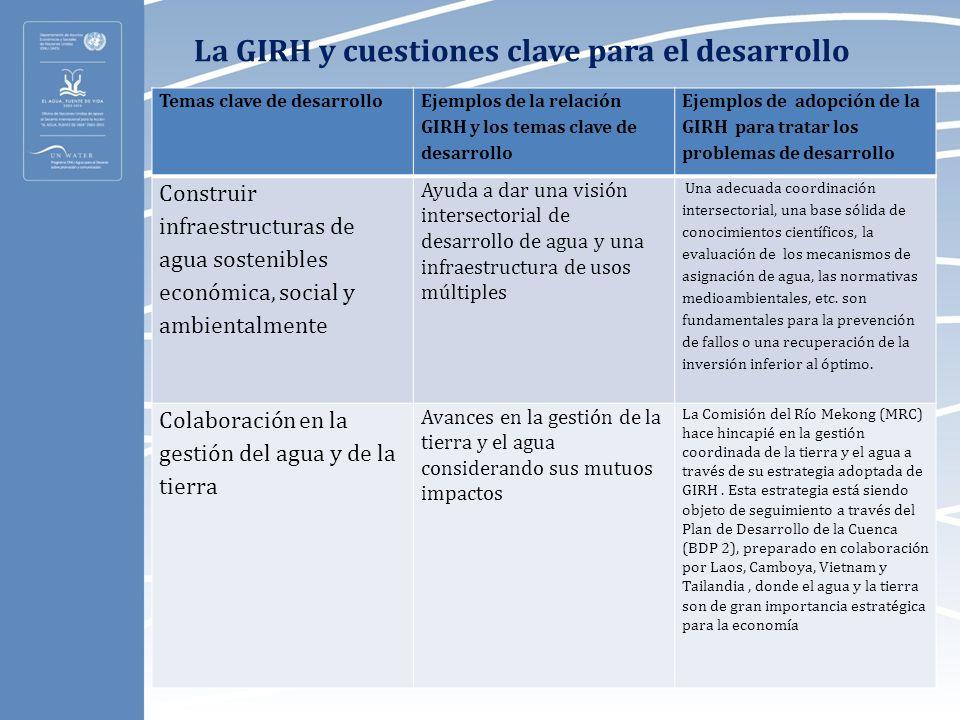 La GIRH y cuestiones clave para el desarrollo