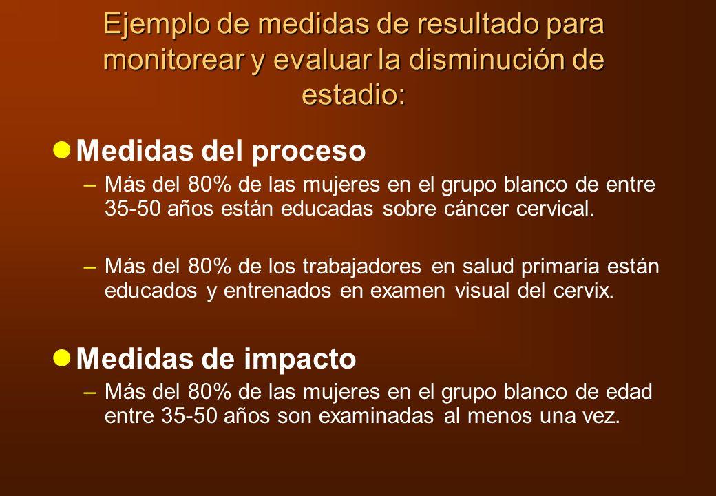 Ejemplo de medidas de resultado para monitorear y evaluar la disminución de estadio:
