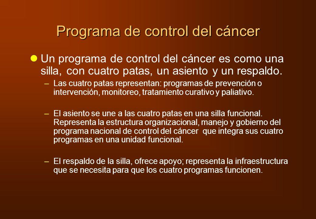 Programa de control del cáncer