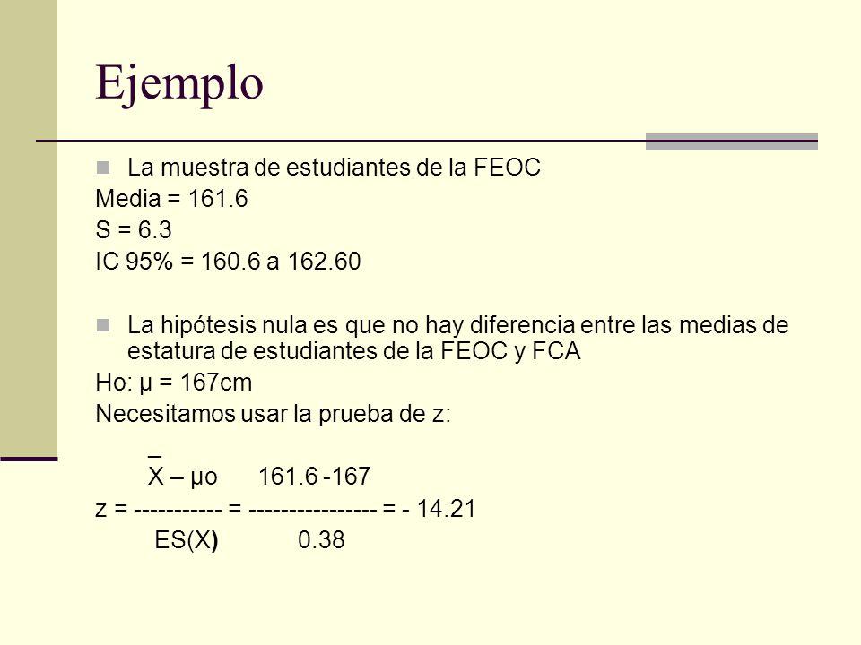Ejemplo La muestra de estudiantes de la FEOC Media = 161.6 S = 6.3