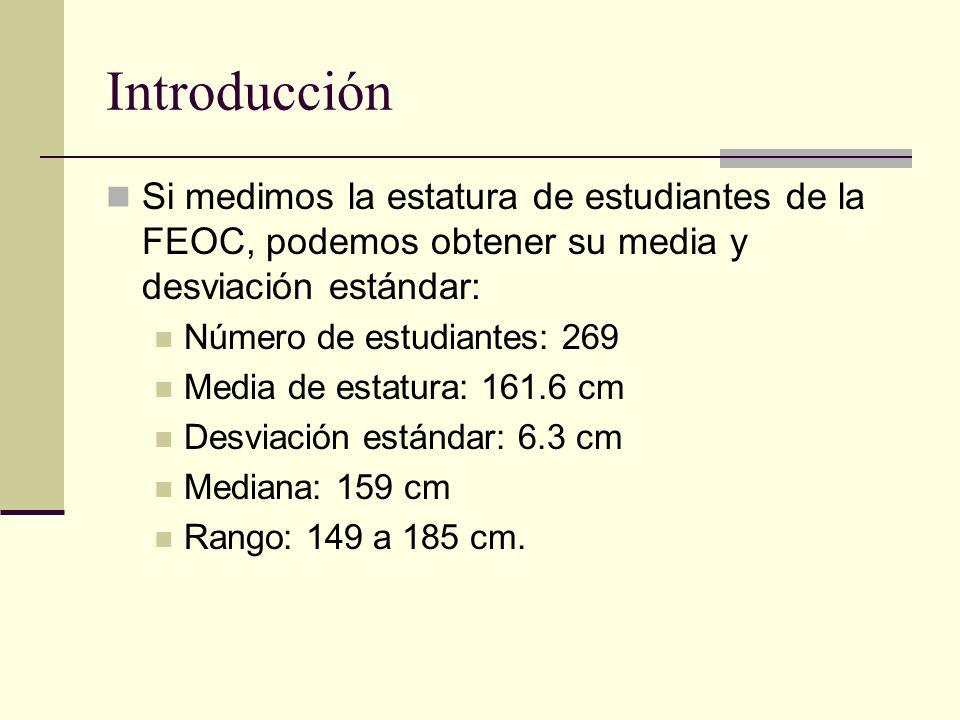 Introducción Si medimos la estatura de estudiantes de la FEOC, podemos obtener su media y desviación estándar: