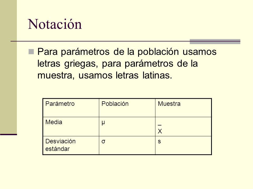 Notación Para parámetros de la población usamos letras griegas, para parámetros de la muestra, usamos letras latinas.