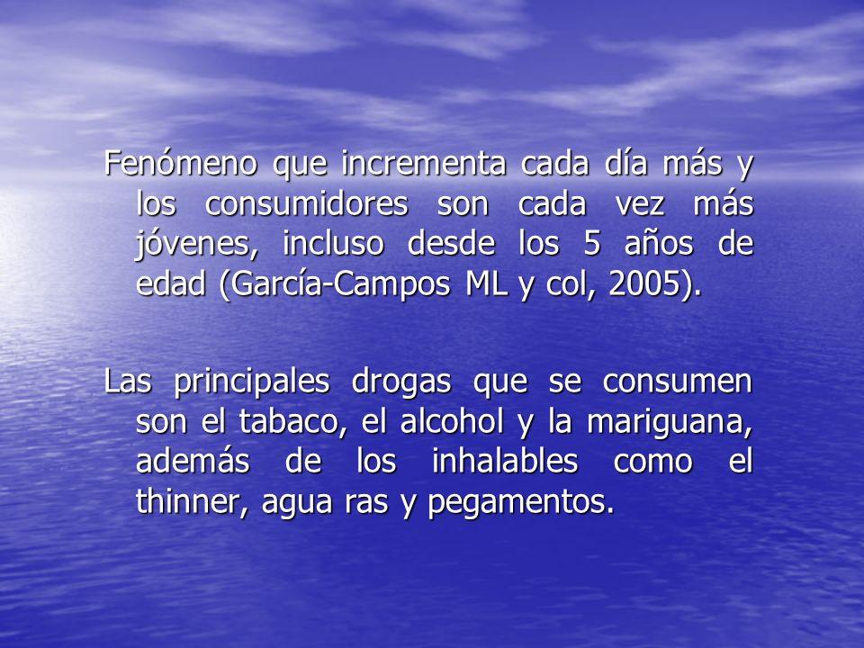 Fenómeno que incrementa cada día más y los consumidores son cada vez más jóvenes, incluso desde los 5 años de edad (García-Campos ML y col, 2005).