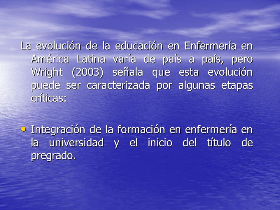 La evolución de la educación en Enfermería en América Latina varía de país a país, pero Wright (2003) señala que esta evolución puede ser caracterizada por algunas etapas críticas: