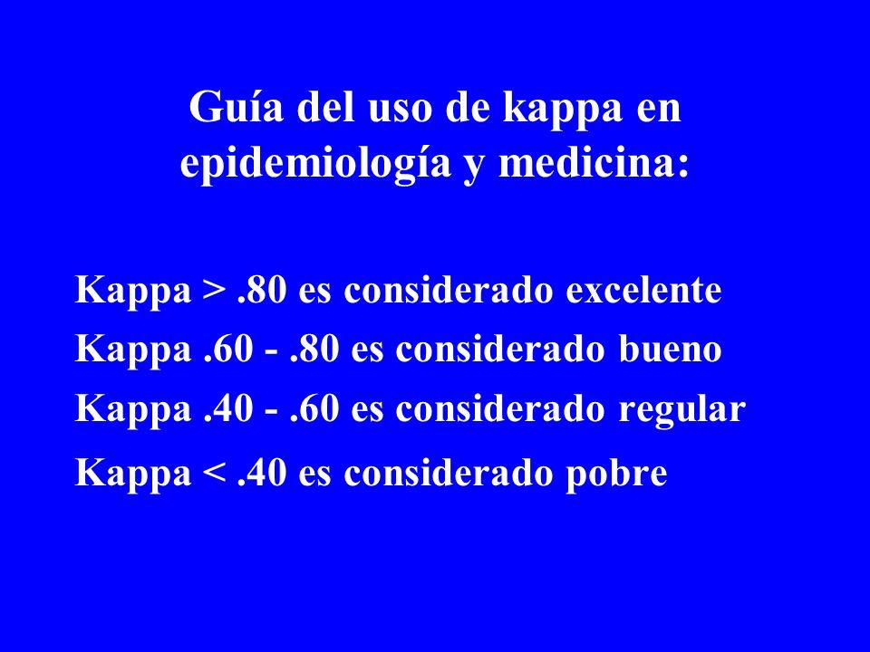Guía del uso de kappa en epidemiología y medicina: