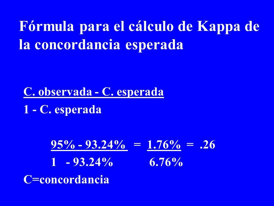 Fórmula para el cálculo de Kappa de la concordancia esperada