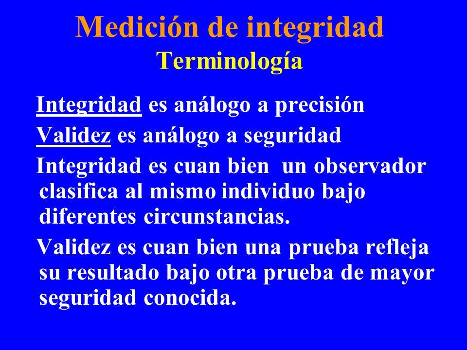 Medición de integridad Terminología