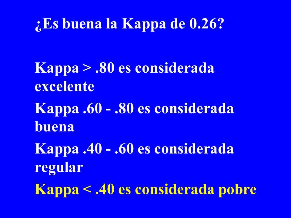 ¿Es buena la Kappa de 0.26 Kappa > .80 es considerada excelente. Kappa .60 - .80 es considerada buena.