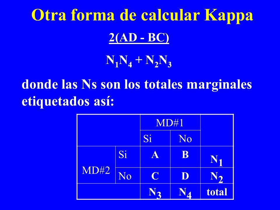 Otra forma de calcular Kappa
