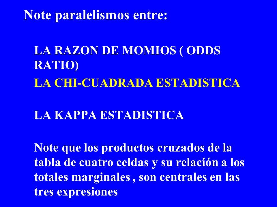 Note paralelismos entre: LA RAZON DE MOMIOS ( ODDS RATIO)