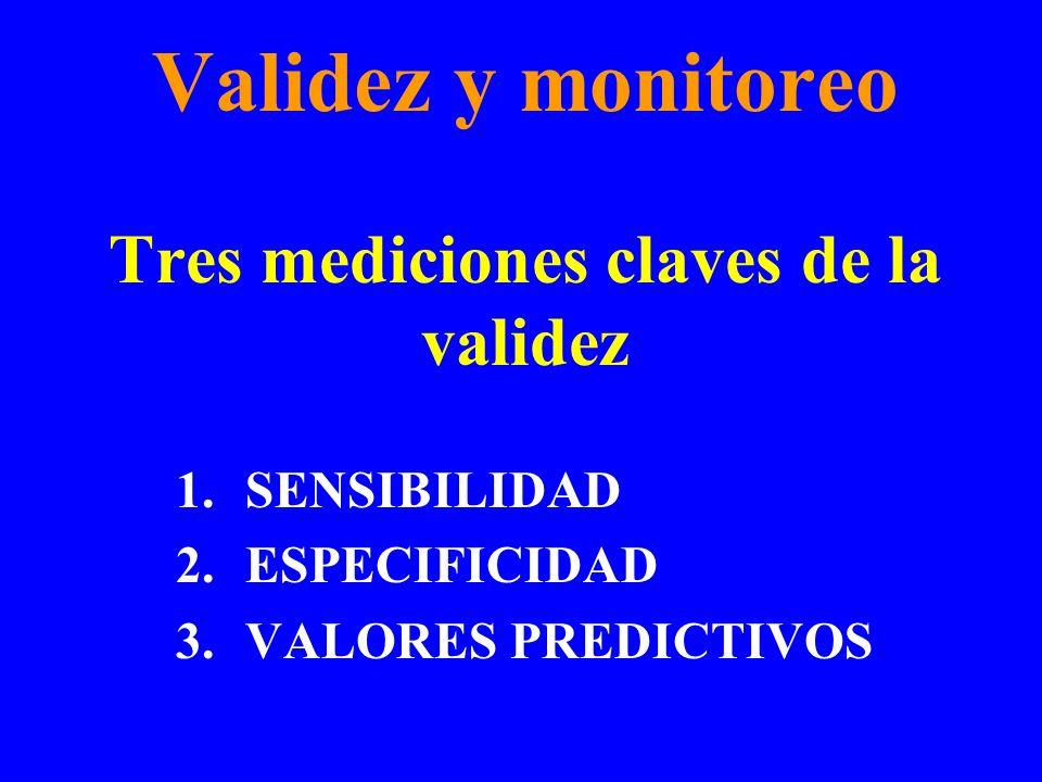 Validez y monitoreo Tres mediciones claves de la validez