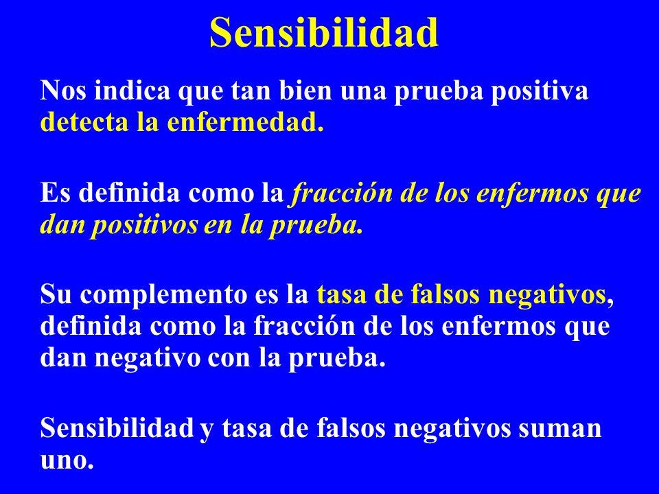 Sensibilidad Nos indica que tan bien una prueba positiva detecta la enfermedad.