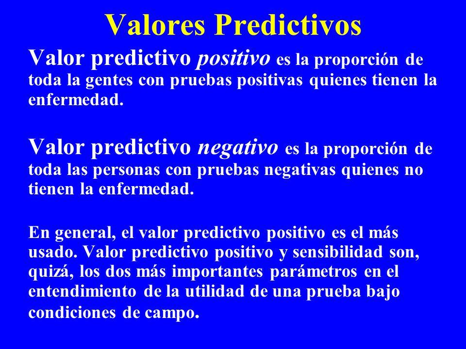 Valores Predictivos Valor predictivo positivo es la proporción de toda la gentes con pruebas positivas quienes tienen la enfermedad.