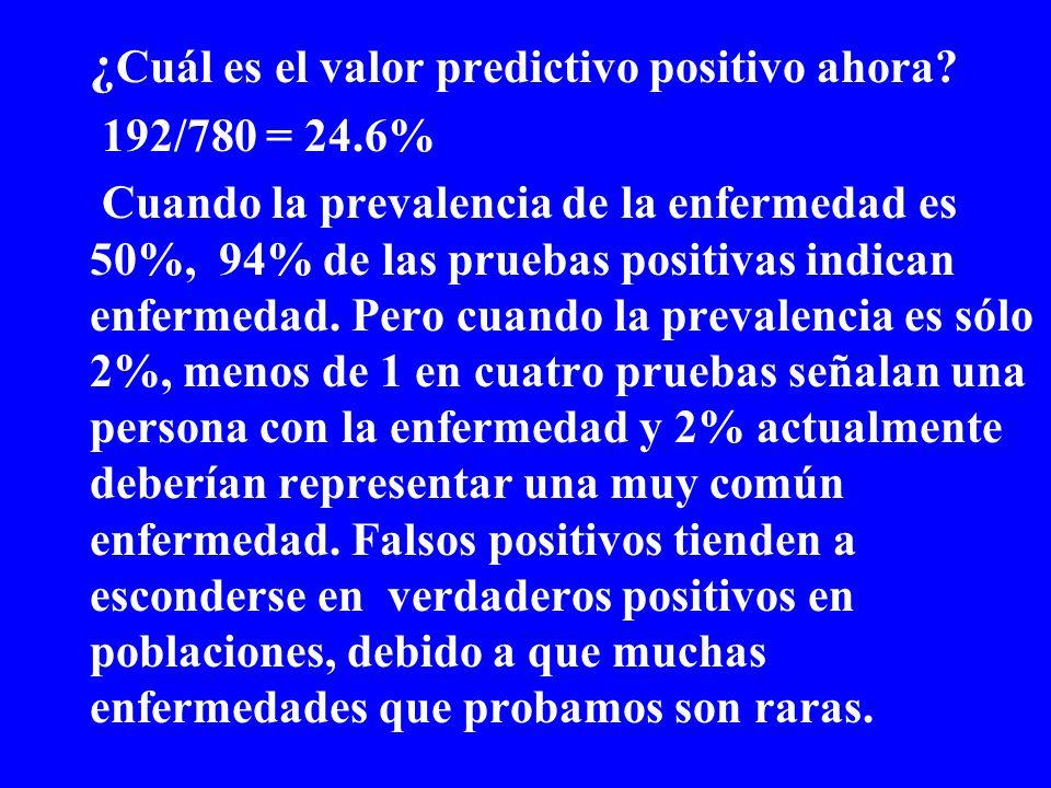 ¿Cuál es el valor predictivo positivo ahora