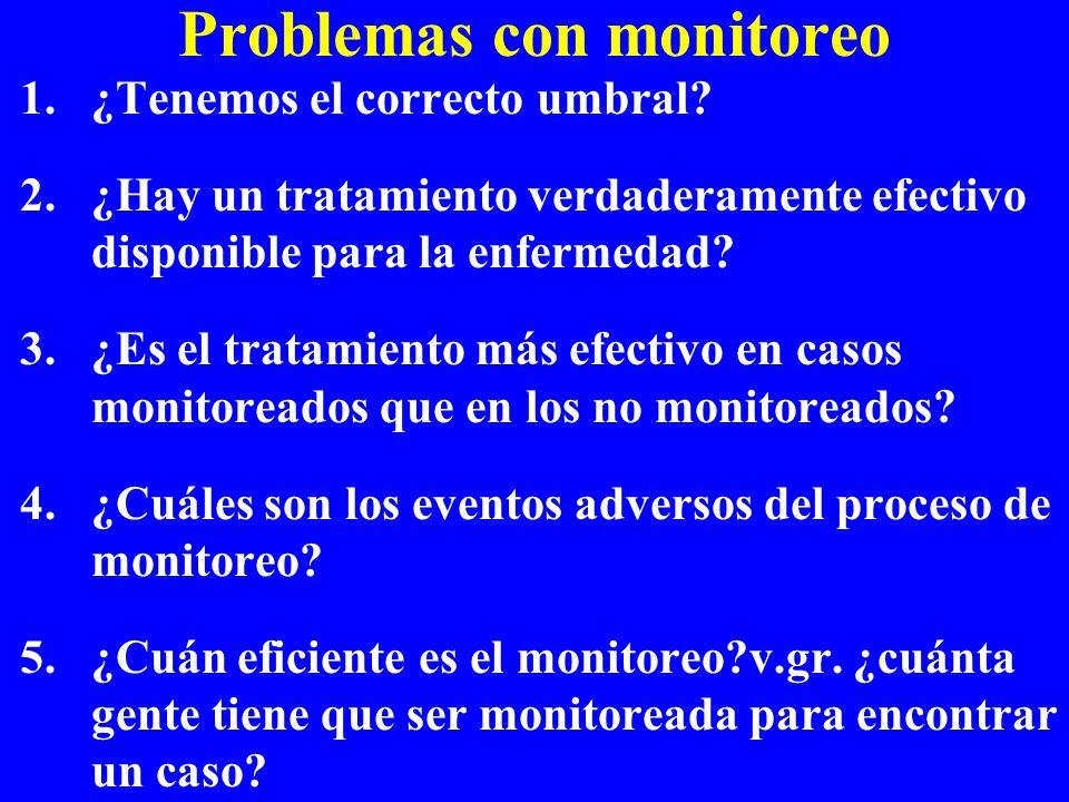 Problemas con monitoreo