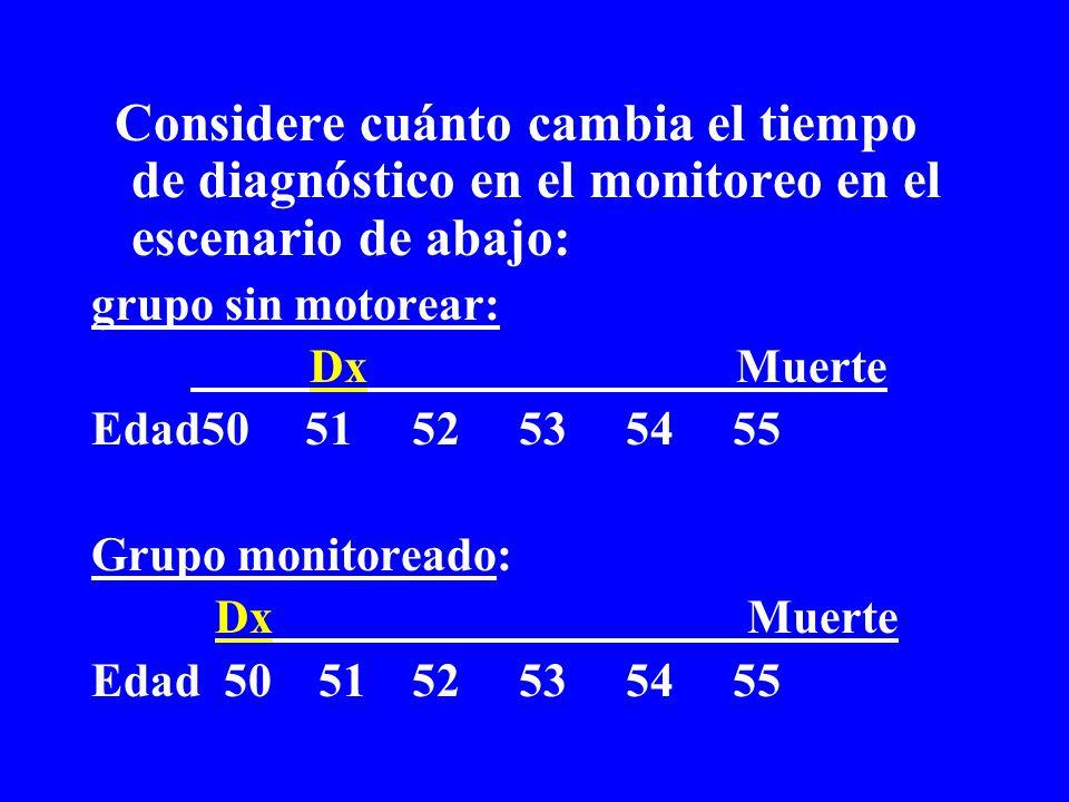 Considere cuánto cambia el tiempo de diagnóstico en el monitoreo en el escenario de abajo: