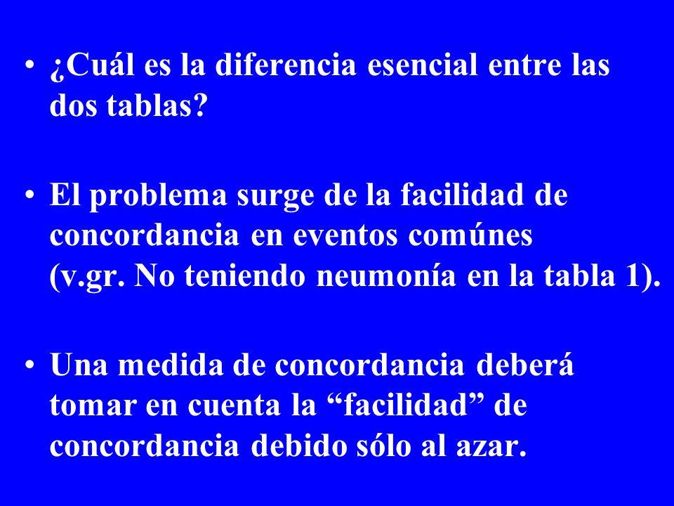¿Cuál es la diferencia esencial entre las dos tablas