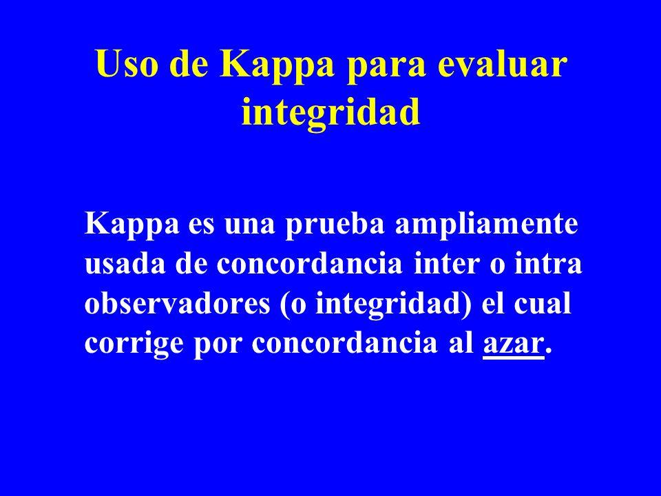 Uso de Kappa para evaluar integridad