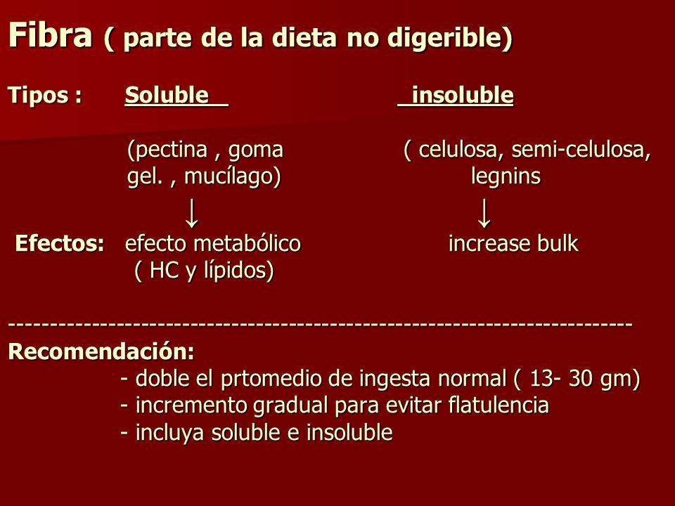 Fibra ( parte de la dieta no digerible) Tipos : Soluble insoluble (pectina , goma ( celulosa, semi-celulosa, gel.