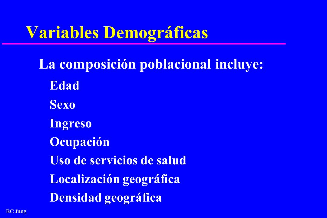 Variables Demográficas