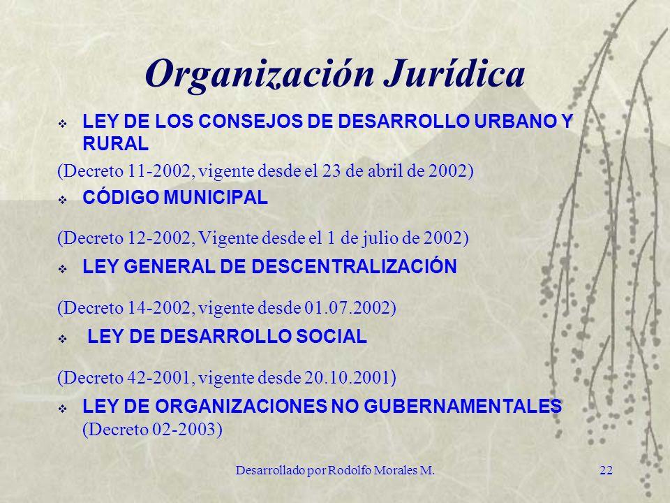 Organización Jurídica