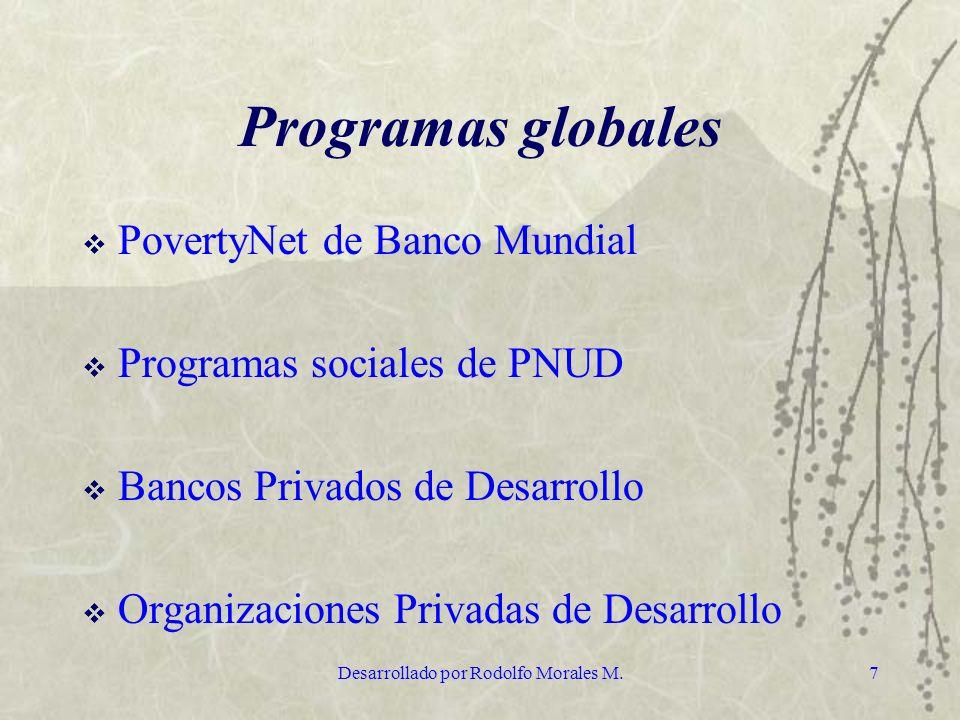 Desarrollado por Rodolfo Morales M.