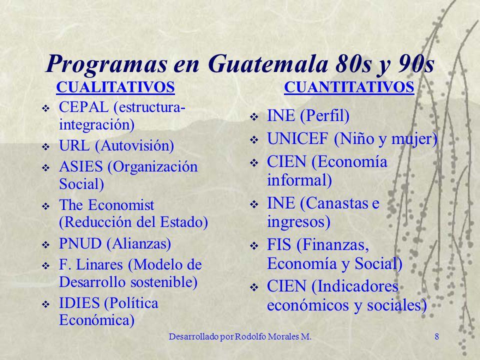 Programas en Guatemala 80s y 90s
