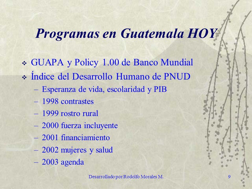 Programas en Guatemala HOY