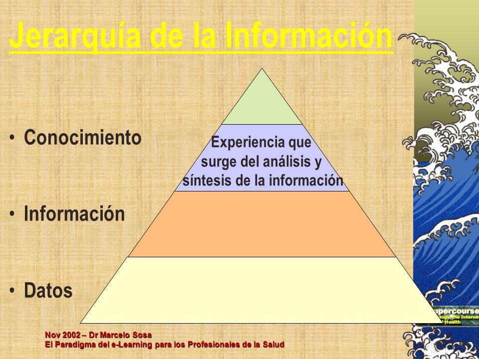Experiencia que surge del análisis y síntesis de la información