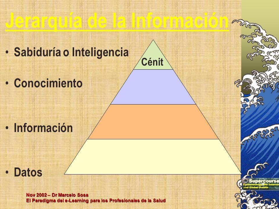 Jerarquía de la Información
