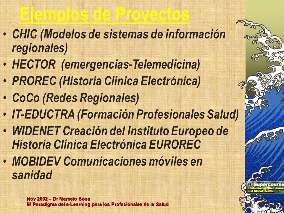 Ejemplos de ProyectosCHIC (Modelos de sistemas de información regionales) HECTOR (emergencias-Telemedicina)