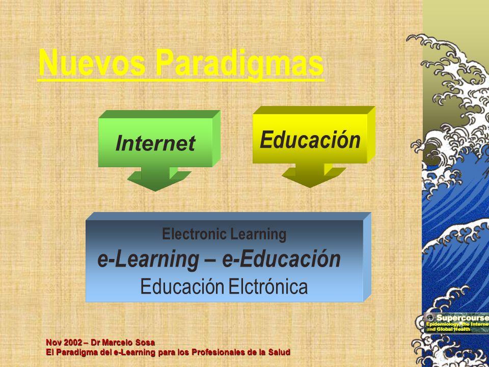 e-Learning – e-Educación