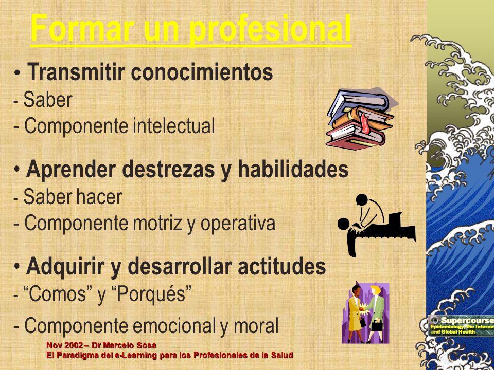 Formar un profesional Transmitir conocimientos - Saber - Componente intelectual.