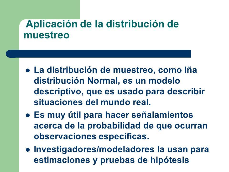 Aplicación de la distribución de muestreo