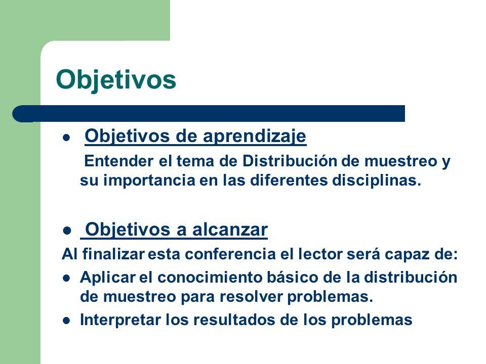 Objetivos Objetivos a alcanzar Objetivos de aprendizaje