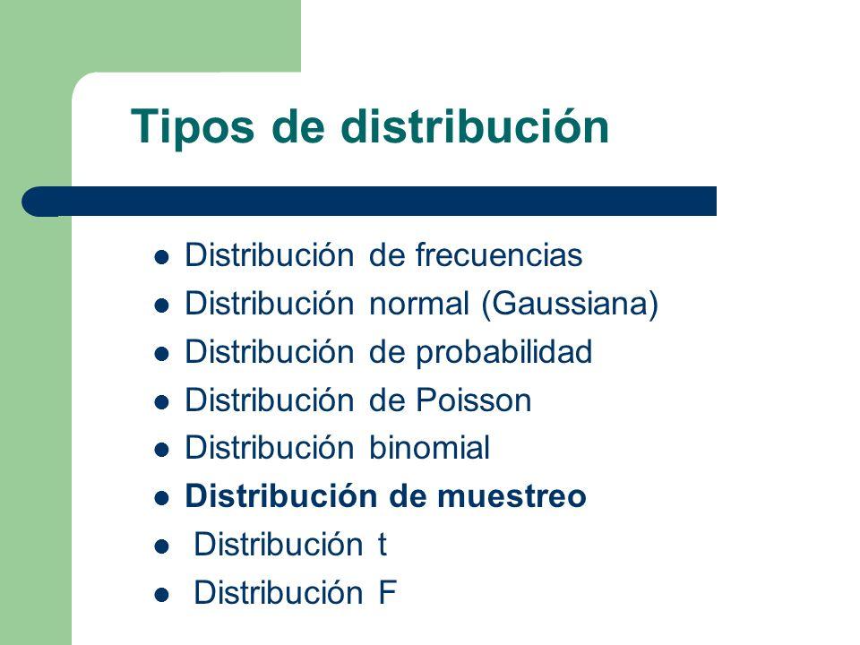 Tipos de distribución Distribución de frecuencias