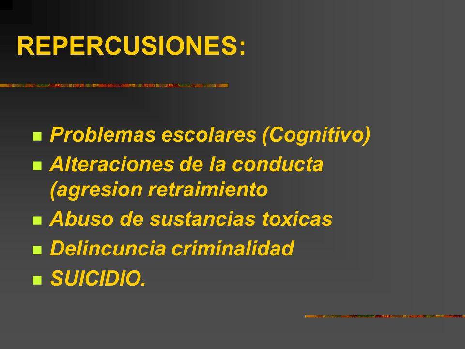 REPERCUSIONES: Problemas escolares (Cognitivo)