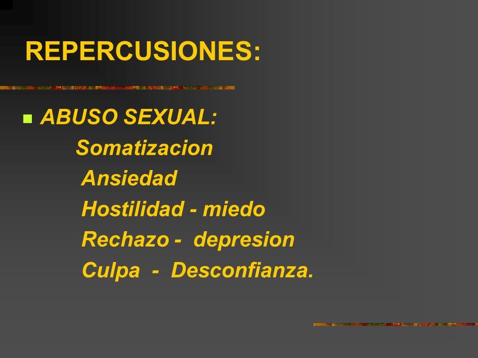 REPERCUSIONES: ABUSO SEXUAL: Somatizacion Ansiedad Hostilidad - miedo