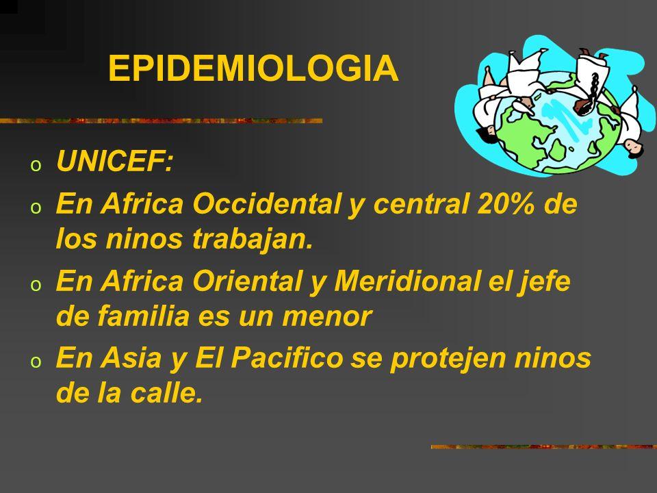 EPIDEMIOLOGIA UNICEF: