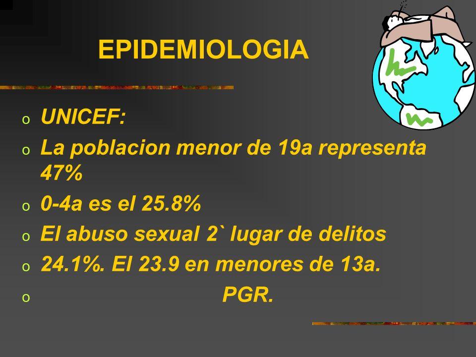 EPIDEMIOLOGIA UNICEF: La poblacion menor de 19a representa 47%
