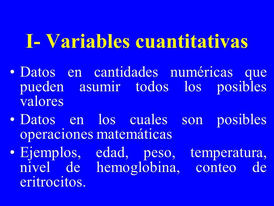 I- Variables cuantitativas