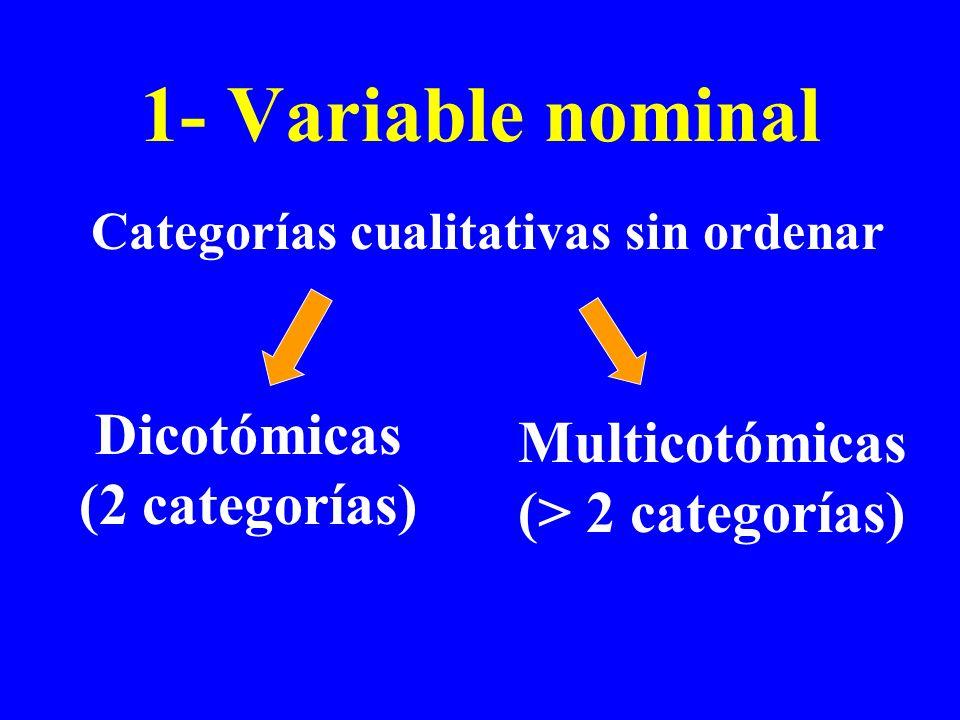 Categorías cualitativas sin ordenar