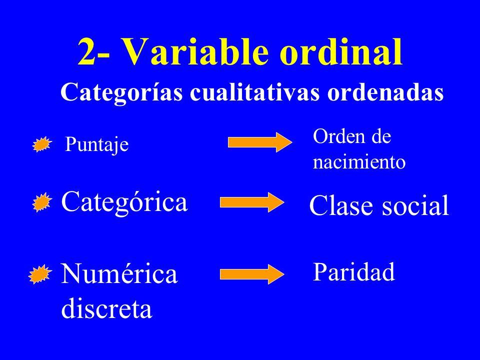 Categorías cualitativas ordenadas