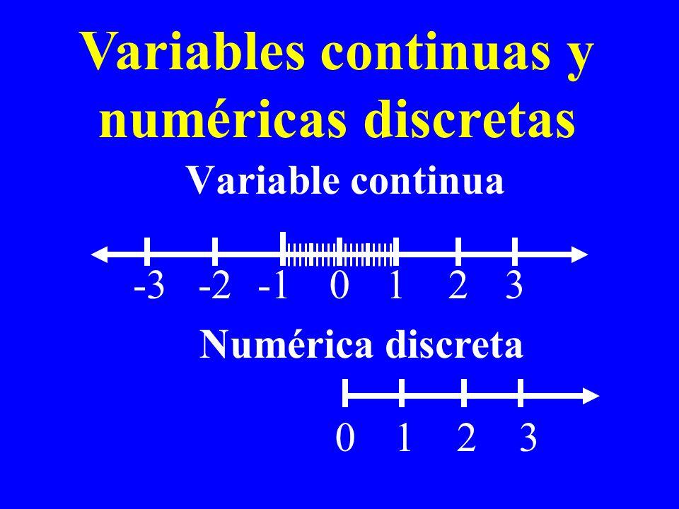 Variables continuas y numéricas discretas