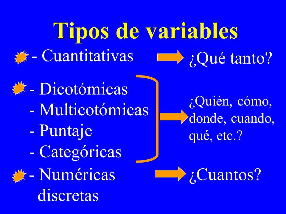 Tipos de variables - Cuantitativas ¿Qué tanto - Dicotómicas